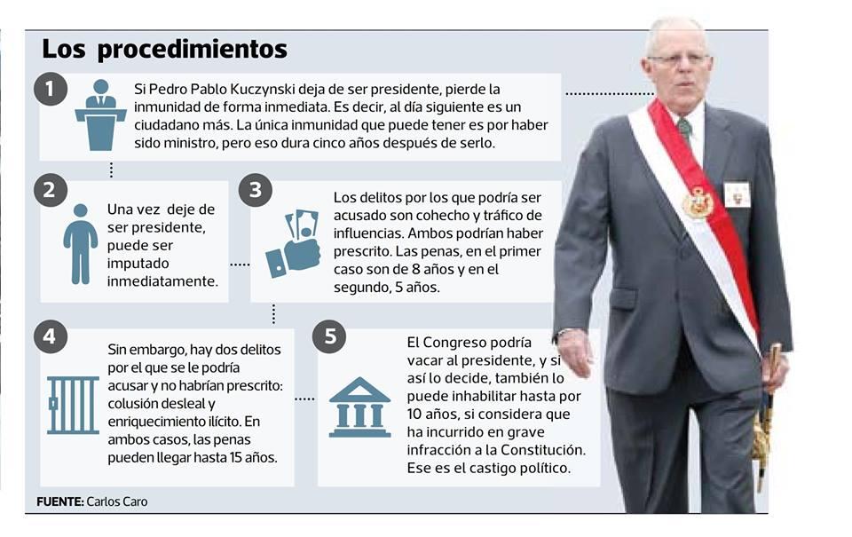 Carlos Caro Refiere En Gestión 15.12.17