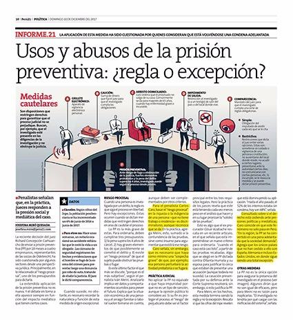 Carlos Caro Opina En Perú21 (10.12.17)