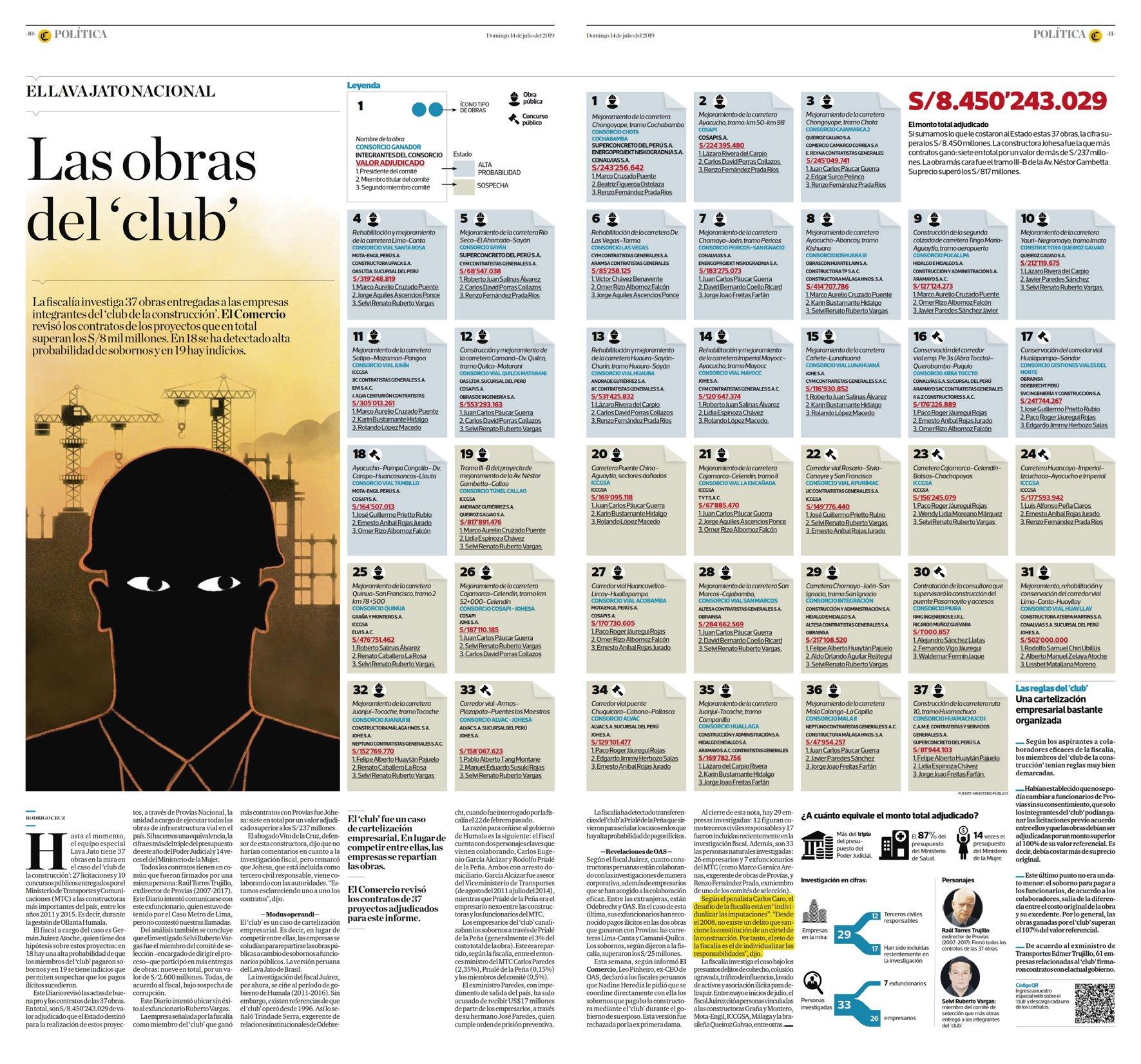 Investigación fiscal por el caso 'Club de la Construcción', por presuntos delitos de cohecho, colusión agravada, tráfico de influencias, lavado de activos y asociación ilícita para delinquir.
